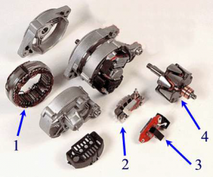 Acumulador-Circuito de carga y de arranque