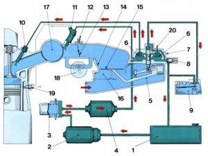 Sistema de alimentación de motores de gasolina