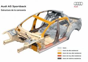 Características constructivas de las carrocerías